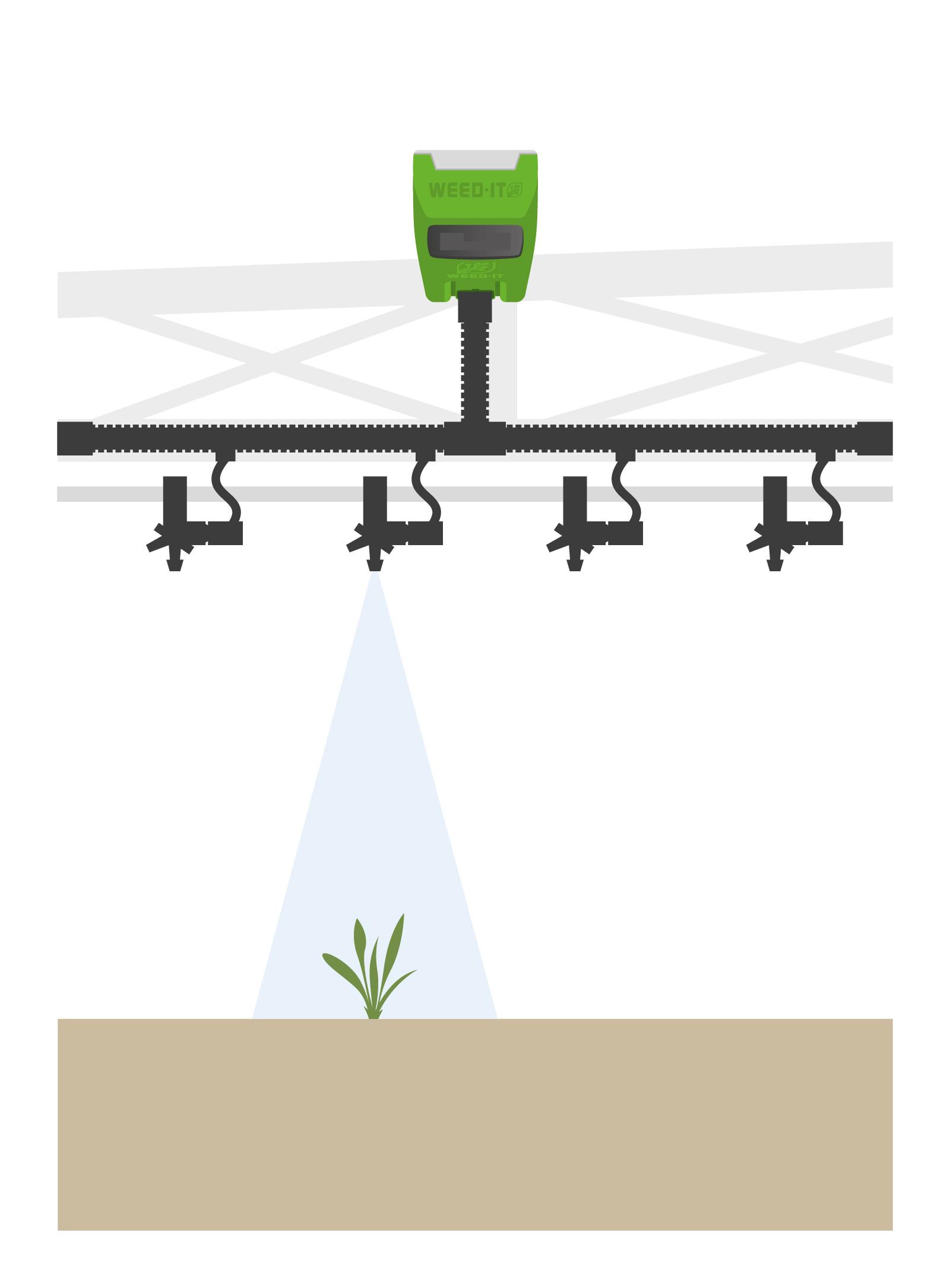 WEED-IT Spot Spraying